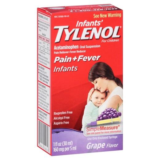 Re-Thinking Tylenol