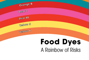 Food Dyes & Behavior